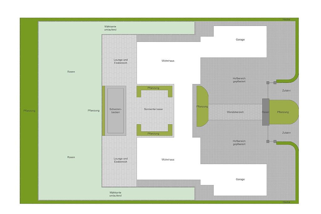 Landhaus Gartenentwurf in 2D